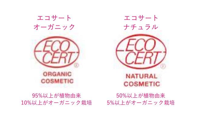 エコサートオーガニックコスメ2種類